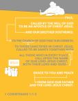 1 Corinthians 1:1-3